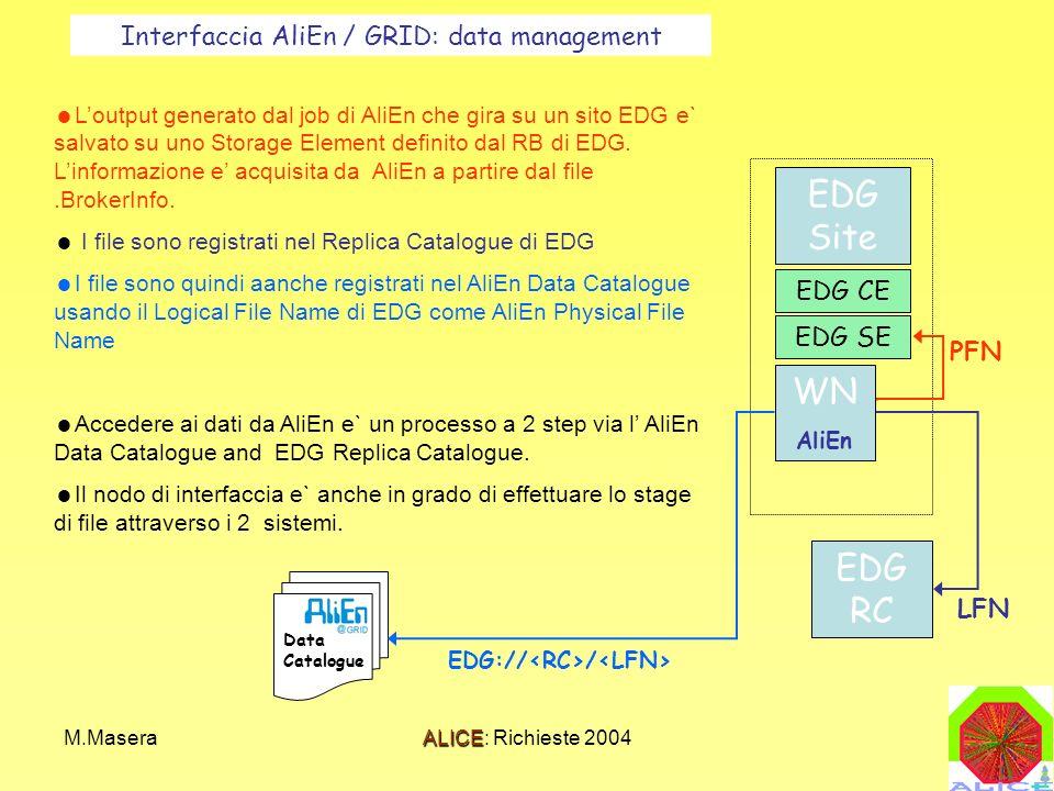 M.MaseraALICE: Richieste 2004 Loutput generato dal job di AliEn che gira su un sito EDG e` salvato su uno Storage Element definito dal RB di EDG.
