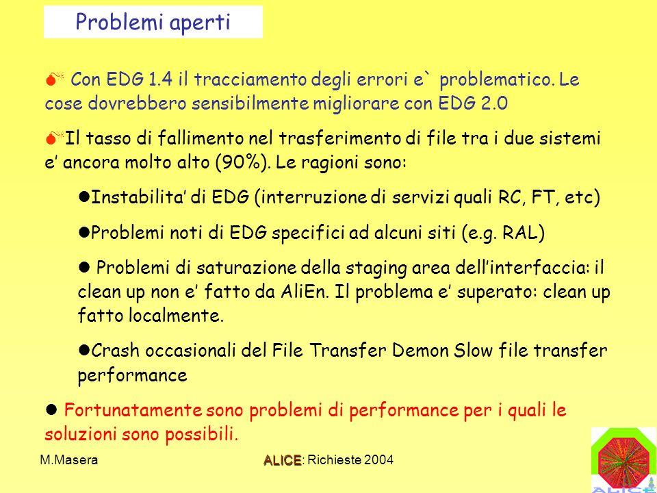 M.MaseraALICE: Richieste 2004 Problemi aperti Con EDG 1.4 il tracciamento degli errori e` problematico. Le cose dovrebbero sensibilmente migliorare co