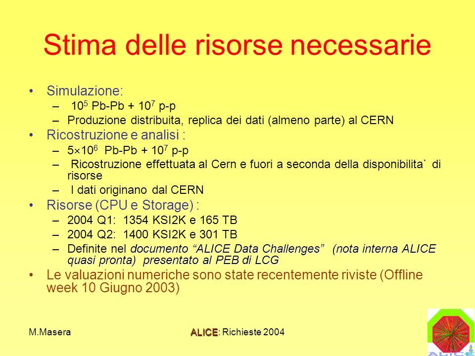 M.MaseraALICE: Richieste 2004 Stima delle risorse necessarie Simulazione: – 10 5 Pb-Pb + 10 7 p-p –Produzione distribuita, replica dei dati (almeno parte) al CERN Ricostruzione e analisi : –5 10 6 Pb-Pb + 10 7 p-p – Ricostruzione effettuata al Cern e fuori a seconda della disponibilita` di risorse – I dati originano dal CERN Risorse (CPU e Storage) : –2004 Q1: 1354 KSI2K e 165 TB –2004 Q2: 1400 KSI2K e 301 TB documento ALICE Data Challenges (nota interna ALICE quasi pronta) presentato al PEB di LCG –Definite nel documento ALICE Data Challenges (nota interna ALICE quasi pronta) presentato al PEB di LCG Le valuazioni numeriche sono state recentemente riviste (Offline week 10 Giugno 2003)