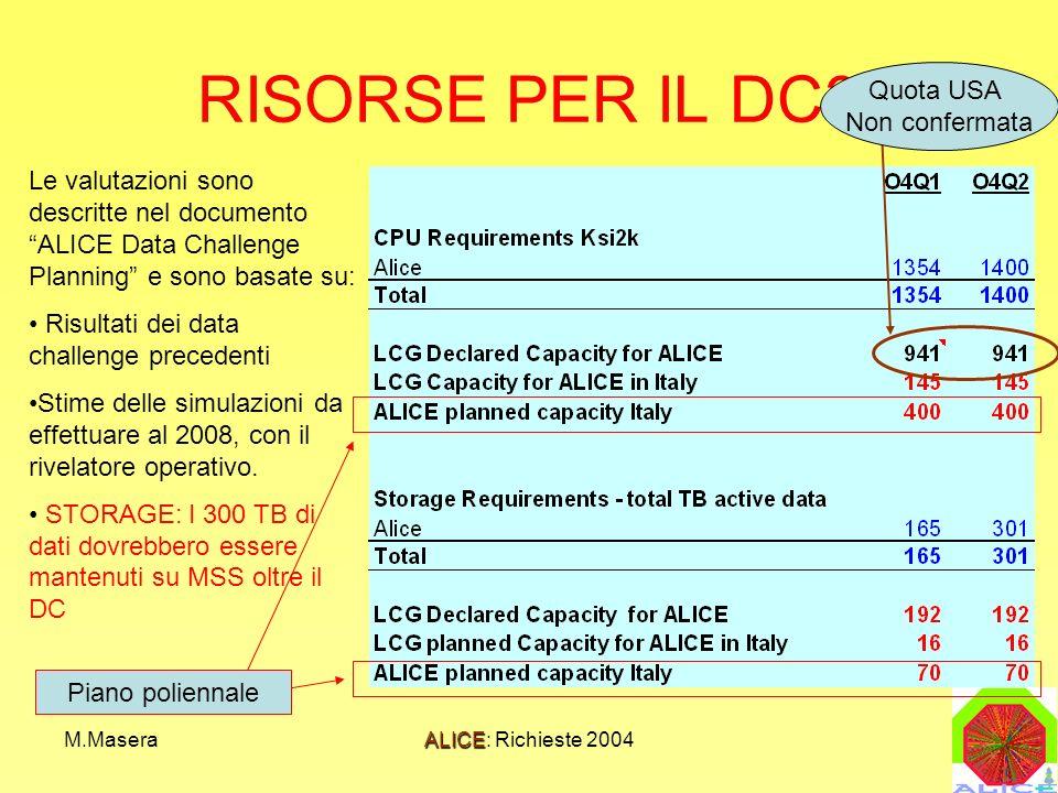 M.MaseraALICE: Richieste 2004 RISORSE PER IL DC3 Le valutazioni sono descritte nel documento ALICE Data Challenge Planning e sono basate su: Risultati dei data challenge precedenti Stime delle simulazioni da effettuare al 2008, con il rivelatore operativo.