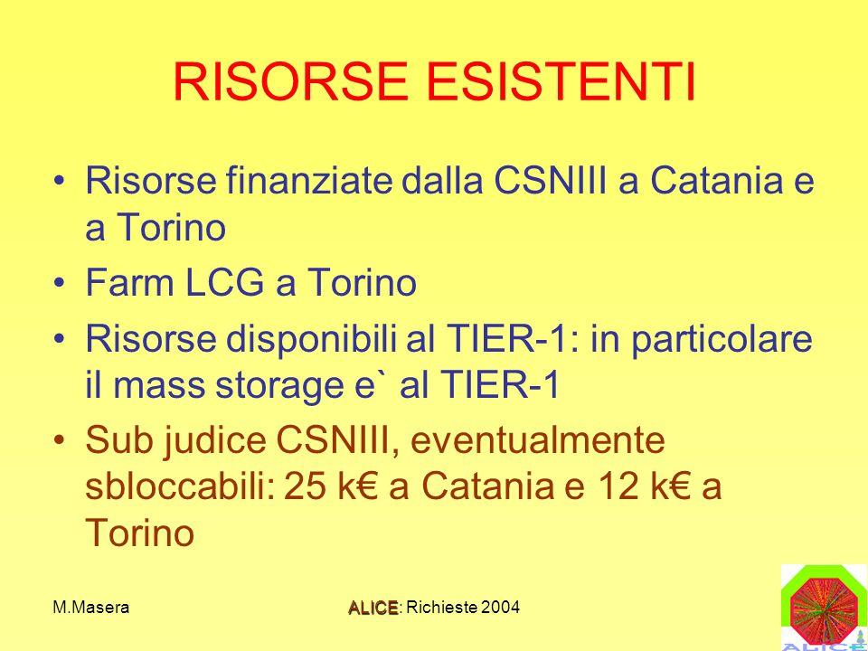 M.MaseraALICE: Richieste 2004 RISORSE ESISTENTI Risorse finanziate dalla CSNIII a Catania e a Torino Farm LCG a Torino Risorse disponibili al TIER-1: