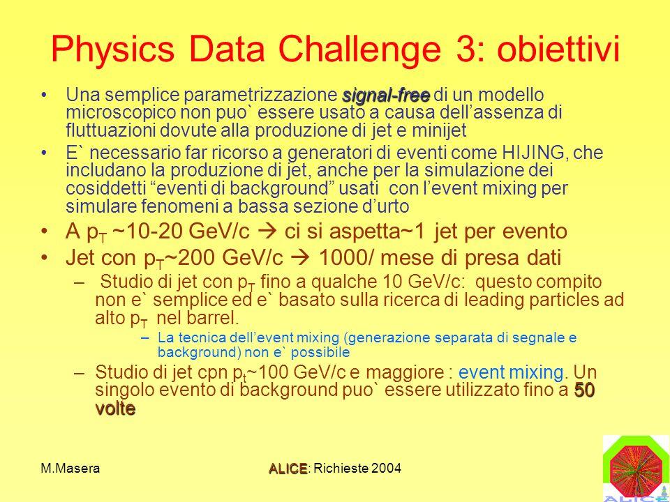 M.MaseraALICE: Richieste 2004 Physics Data Challenge 3: obiettivi signal-freeUna semplice parametrizzazione signal-free di un modello microscopico non puo` essere usato a causa dellassenza di fluttuazioni dovute alla produzione di jet e minijet E` necessario far ricorso a generatori di eventi come HIJING, che includano la produzione di jet, anche per la simulazione dei cosiddetti eventi di background usati con levent mixing per simulare fenomeni a bassa sezione durto A p T ~10-20 GeV/c ci si aspetta~1 jet per evento Jet con p T ~200 GeV/c 1000/ mese di presa dati – Studio di jet con p T fino a qualche 10 GeV/c: questo compito non e` semplice ed e` basato sulla ricerca di leading particles ad alto p T nel barrel.