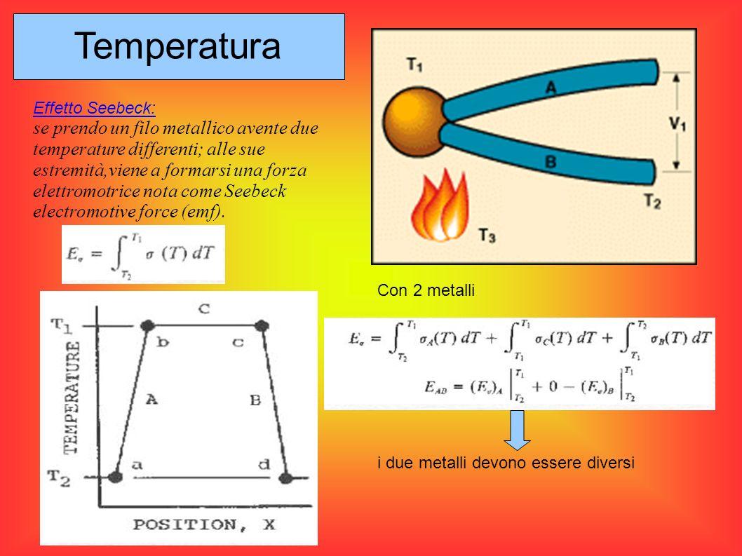 Temperatura Effetto Seebeck: se prendo un filo metallico avente due temperature differenti; alle sue estremità,viene a formarsi una forza elettromotri