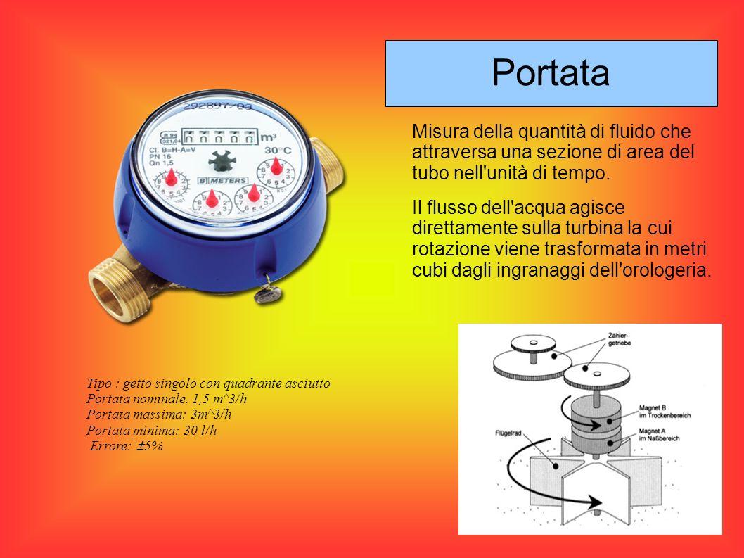Misura della quantità di fluido che attraversa una sezione di area del tubo nell'unità di tempo. Il flusso dell'acqua agisce direttamente sulla turbin