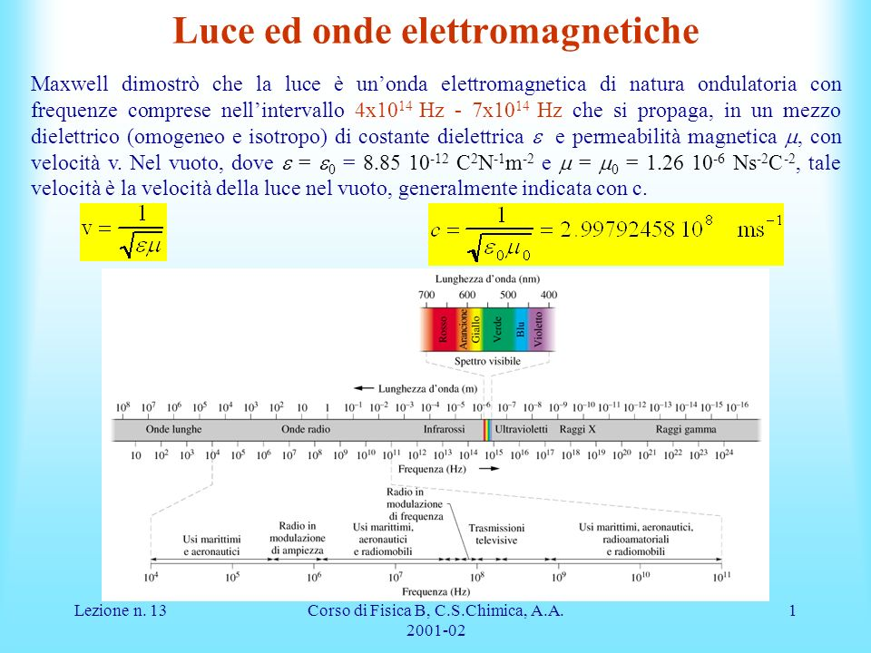 Lezione n. 13Corso di Fisica B, C.S.Chimica, A.A. 2001-02 1 Luce ed onde elettromagnetiche Maxwell dimostrò che la luce è unonda elettromagnetica di n