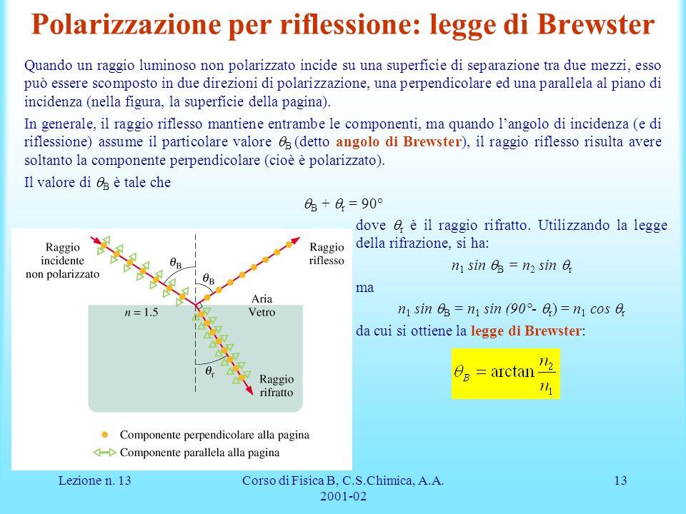 Lezione n. 13Corso di Fisica B, C.S.Chimica, A.A. 2001-02 13 Polarizzazione per riflessione: legge di Brewster Quando un raggio luminoso non polarizza