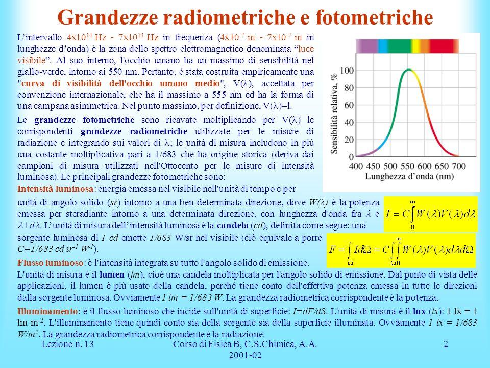 Lezione n. 13Corso di Fisica B, C.S.Chimica, A.A. 2001-02 2 Grandezze radiometriche e fotometriche Lintervallo 4x10 14 Hz - 7x10 14 Hz in frequenza (4