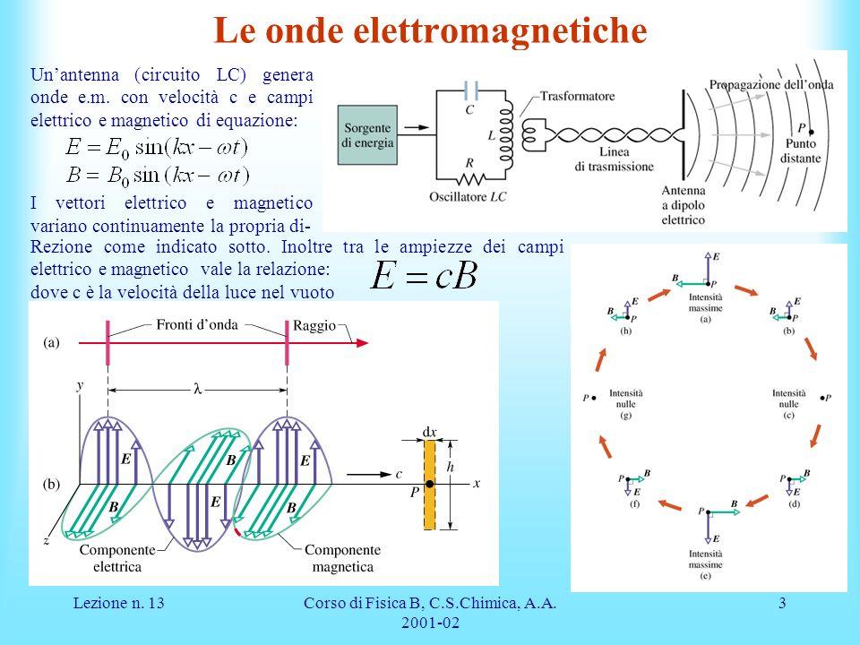 Lezione n. 13Corso di Fisica B, C.S.Chimica, A.A. 2001-02 3 Le onde elettromagnetiche Unantenna (circuito LC) genera onde e.m. con velocità c e campi
