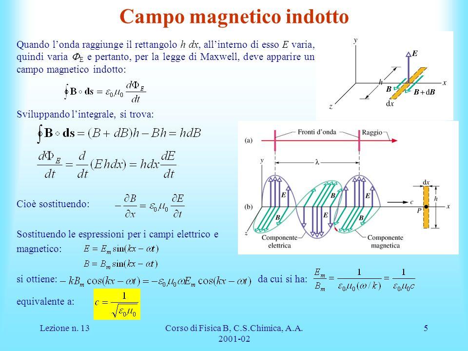 Lezione n. 13Corso di Fisica B, C.S.Chimica, A.A. 2001-02 5 Campo magnetico indotto Quando londa raggiunge il rettangolo h dx, allinterno di esso E va