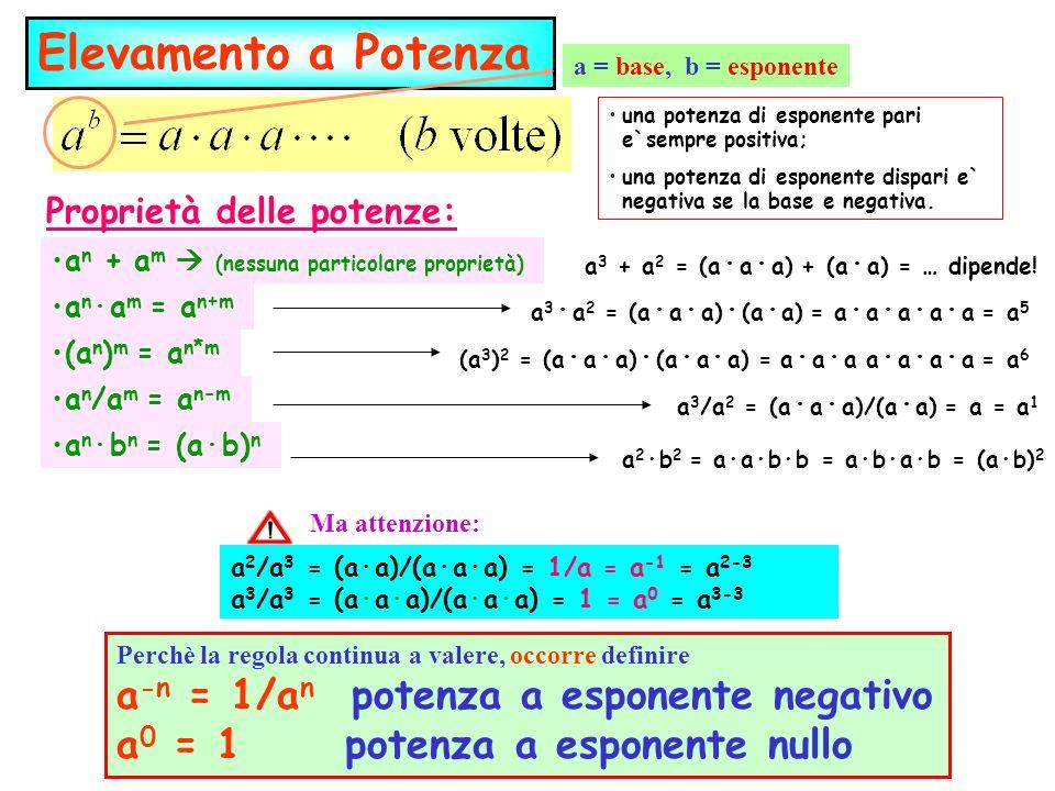 Elevamento a Potenza Proprietà delle potenze: a = base, b = esponente a n + a m (nessuna particolare proprietà) a 3 + a 2 = (a · a · a) + (a · a) = …
