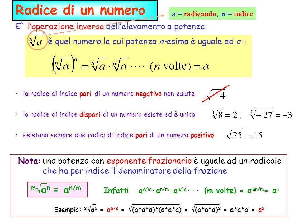 m a n = a n/m Esempio: 2 a 6 = a 6/2 = (a*a*a)*(a*a*a) = (a*a*a) 2 = a*a*a = a 3 Radice di un numero E` loperazione inversa dellelevamento a potenza: