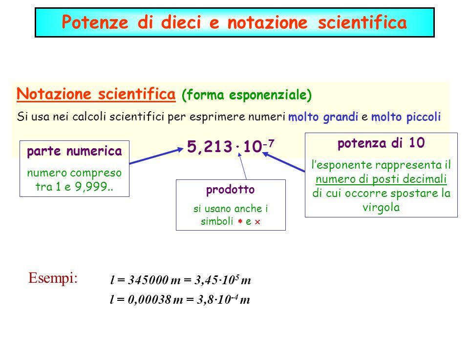Notazione scientifica (forma esponenziale) Si usa nei calcoli scientifici per esprimere numeri molto grandi e molto piccoli 5,213·10 -7 parte numerica