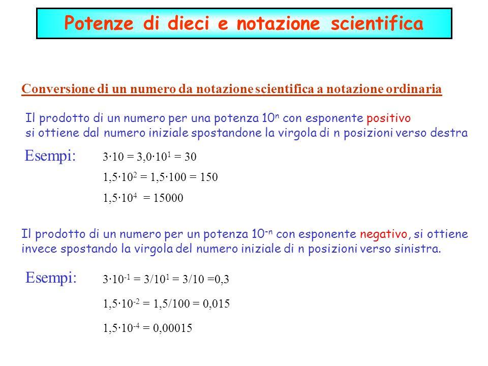 Conversione di un numero da notazione scientifica a notazione ordinaria Il prodotto di un numero per una potenza 10 n con esponente positivo si ottien