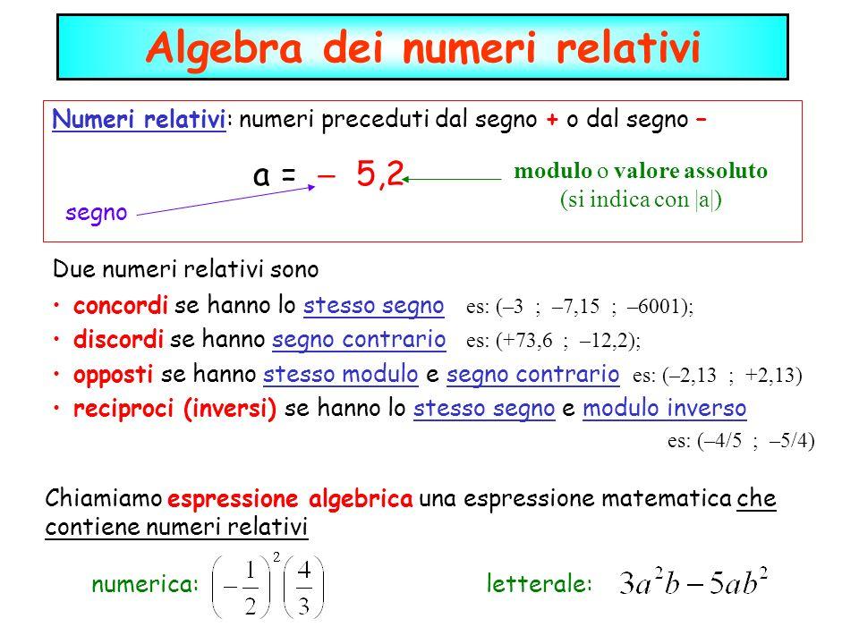 Algebra dei numeri relativi Numeri relativi: numeri preceduti dal segno + o dal segno – a = 5,2 modulo o valore assoluto (si indica con  a ) segno Due