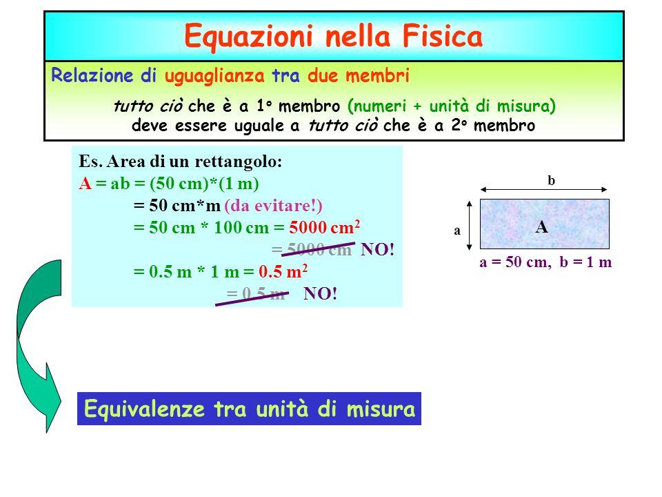 Relazione di uguaglianza tra due membri tutto ciò che è a 1 o membro (numeri + unità di misura) deve essere uguale a tutto ciò che è a 2 o membro a b