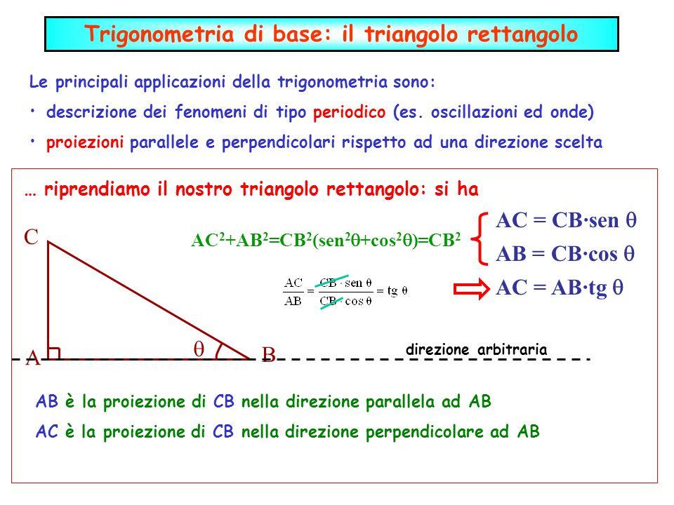 Trigonometria di base: il triangolo rettangolo A B C AC = CB·sen AB = CB·cos AC = AB·tg AC 2 +AB 2 =CB 2 (sen 2 +cos 2 )=CB 2 Le principali applicazio
