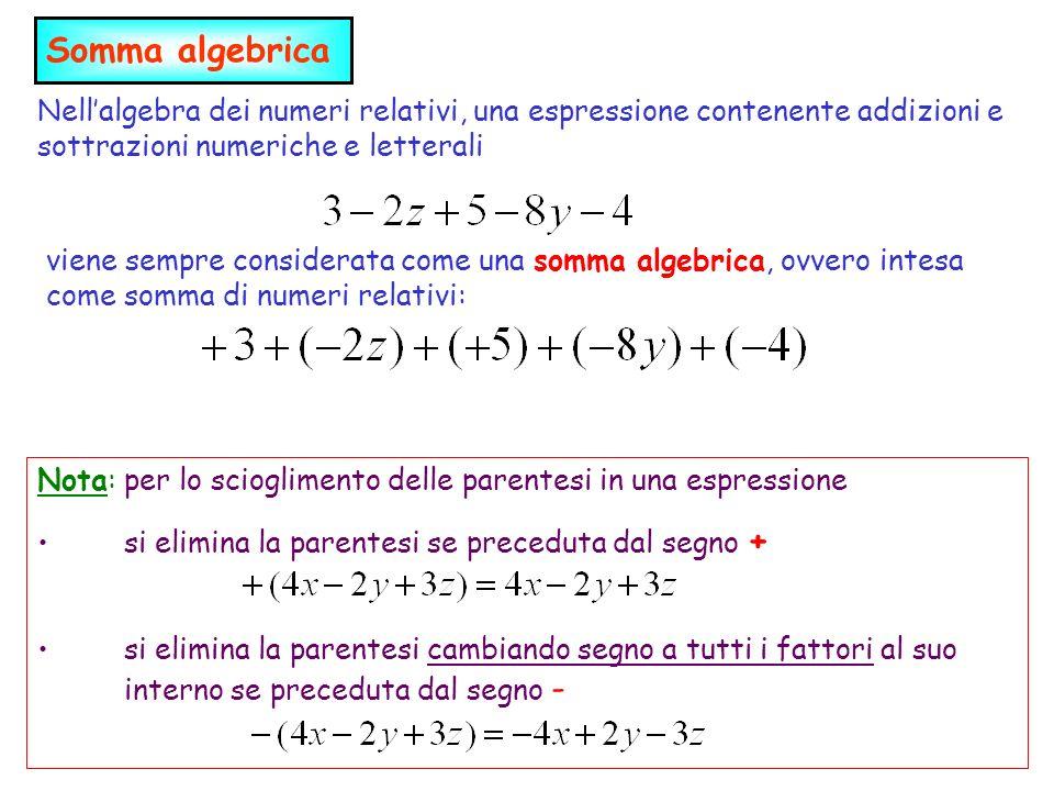 Le 4 operazioni Addizione (somma) Sottrazione (differenza) Moltiplicazione (prodotto) Divisione (quoziente o rapporto) Addendi concordi:somma dei moduli stesso segno Addendi discordi:differenza dei moduli segno delladdendo di modulo maggiore Si ottiene sommando al primo numero (minuendo) lopposto del secondo (sottraendo) Il modulo è il prodotto dei moduli Il segno è positivo -> numero pari di segni negativo -> numero dispari di segni Si ottiene moltiplicando il dividendo per il reciproco del divisore