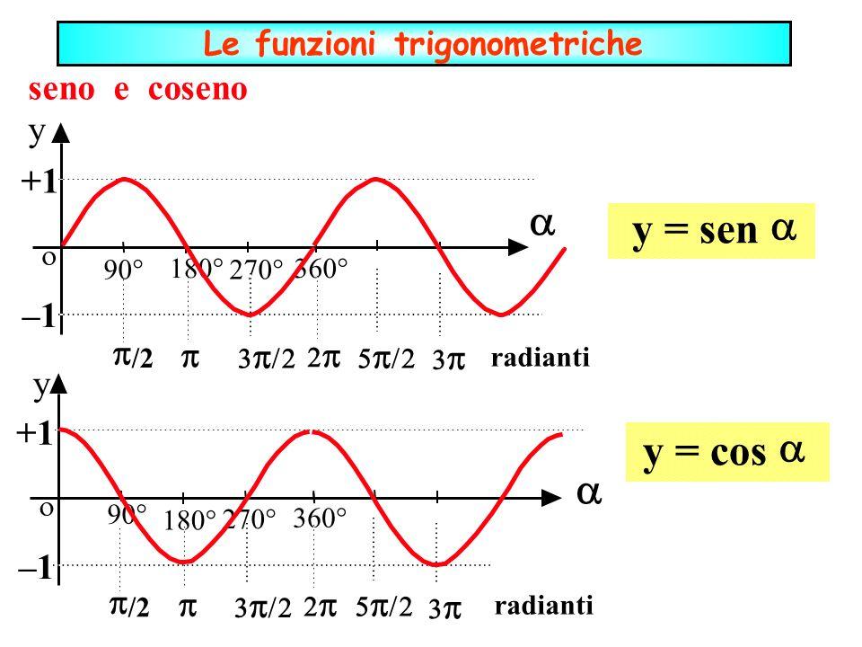 seno e coseno y 90° 180° 270° 360° +1 –1 /2 radianti y = sen 90° 180° 270° 360° /2 +1 –1 radianti y y = cos Le funzioni trigonometriche