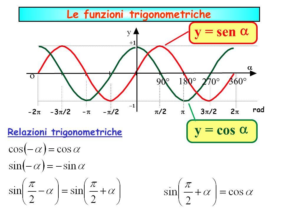 y 180°360° +1 –1 270°90° y = sen y = cos /2 3 /22 - /2 - -3 /2-2 rad Relazioni trigonometriche