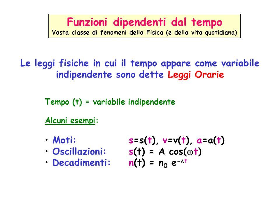 Tempo (t) = variabile indipendente Alcuni esempi: Moti: s=s(t), v=v(t), a=a(t) Oscillazioni: s(t) = A cos( t) Decadimenti: n(t) = n 0 e - t Funzioni d
