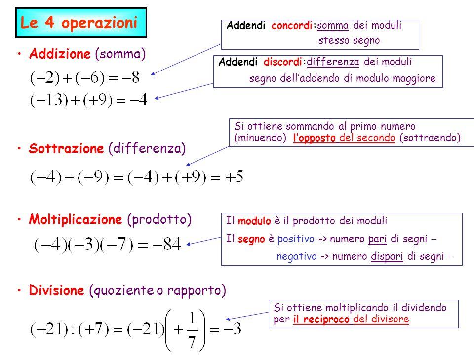 Le 4 operazioni Addizione (somma) Sottrazione (differenza) Moltiplicazione (prodotto) Divisione (quoziente o rapporto) Addendi concordi:somma dei modu