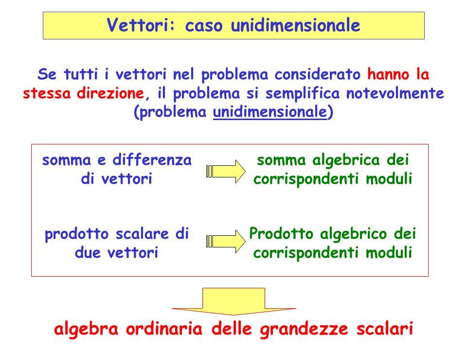 Vettori: caso unidimensionale Se tutti i vettori nel problema considerato hanno la stessa direzione, il problema si semplifica notevolmente (problema
