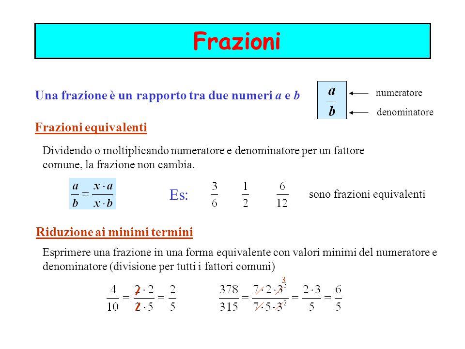 Frazioni Una frazione è un rapporto tra due numeri a e b Frazioni equivalenti numeratore denominatore Dividendo o moltiplicando numeratore e denominat