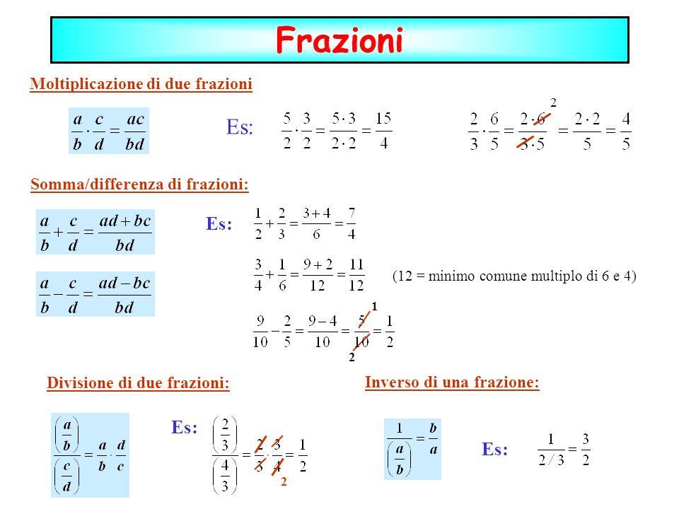 Frazioni Somma/differenza di frazioni: Es: (12 = minimo comune multiplo di 6 e 4) 2 1 Moltiplicazione di due frazioni Es: 2 Divisione di due frazioni: