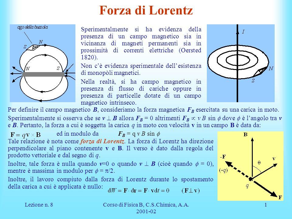 Lezione n. 8Corso di Fisica B, C.S.Chimica, A.A. 2001-02 1 Forza di Lorentz Sperimentalmente si ha evidenza della presenza di un campo magnetico sia i