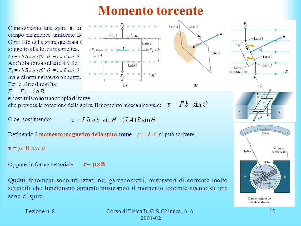 Lezione n. 8Corso di Fisica B, C.S.Chimica, A.A. 2001-02 10 Momento torcente Consideriamo una spira in un campo magnetico uniforme B. Ogni lato della