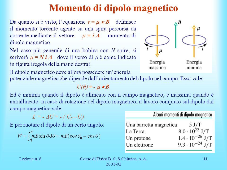 Lezione n. 8Corso di Fisica B, C.S.Chimica, A.A. 2001-02 11 Momento di dipolo magnetico Da quanto si è visto, lequazione = B definisce il momento torc