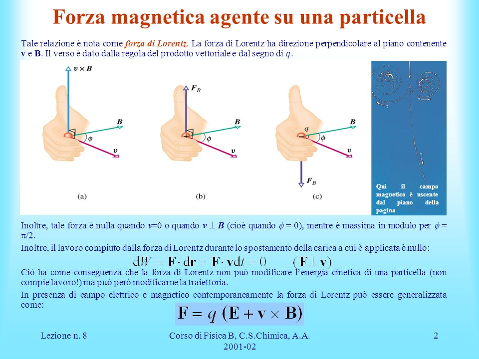 Lezione n. 8Corso di Fisica B, C.S.Chimica, A.A. 2001-02 2 Forza magnetica agente su una particella Tale relazione è nota come forza di Lorentz. La fo