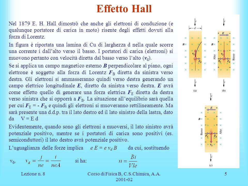 Lezione n. 8Corso di Fisica B, C.S.Chimica, A.A. 2001-02 5 Effetto Hall Nel 1879 E. H. Hall dimostrò che anche gli elettroni di conduzione (e qualunqu