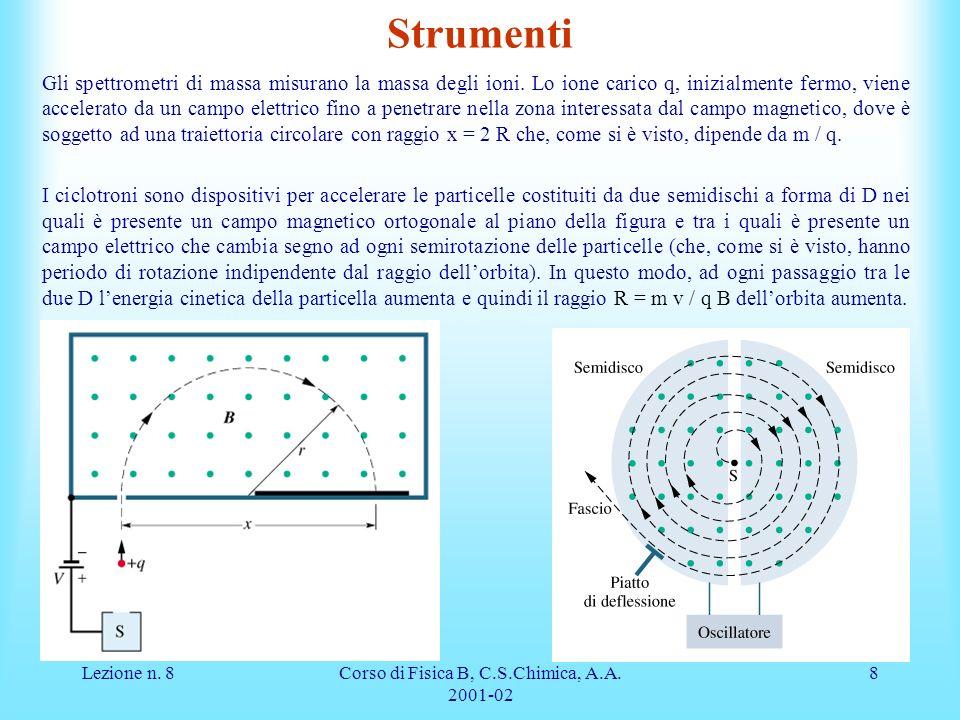Lezione n. 8Corso di Fisica B, C.S.Chimica, A.A. 2001-02 8 Strumenti Gli spettrometri di massa misurano la massa degli ioni. Lo ione carico q, inizial