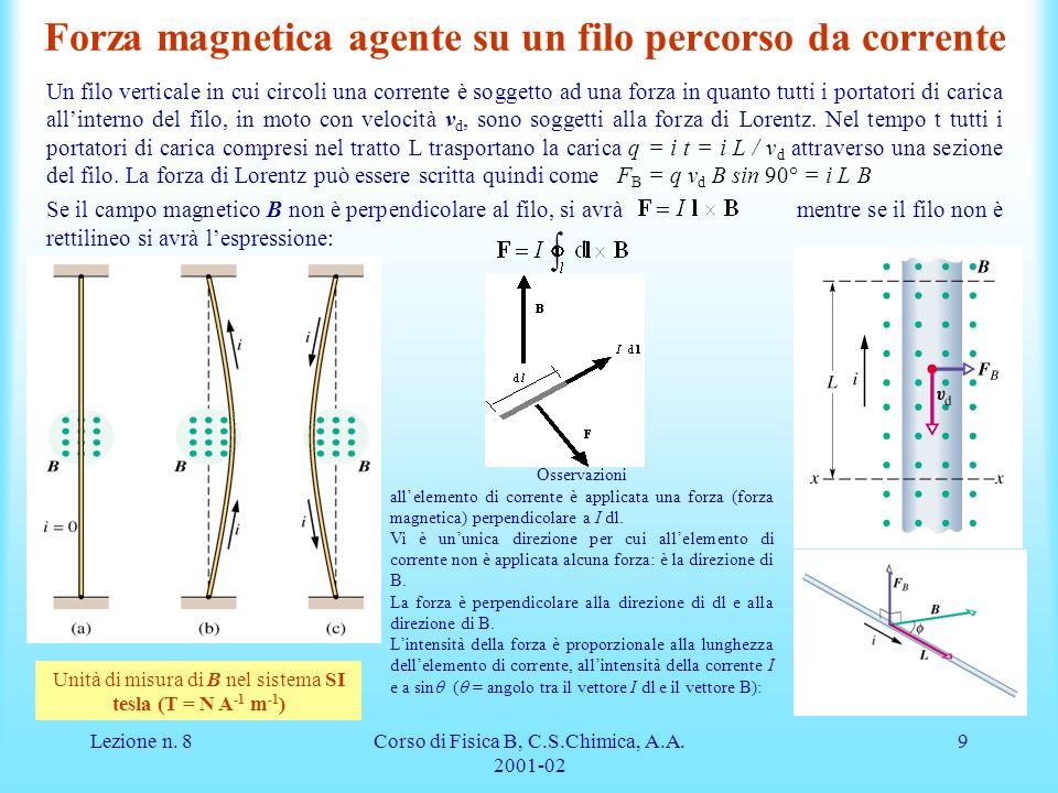 Lezione n. 8Corso di Fisica B, C.S.Chimica, A.A. 2001-02 9 Forza magnetica agente su un filo percorso da corrente Un filo verticale in cui circoli una