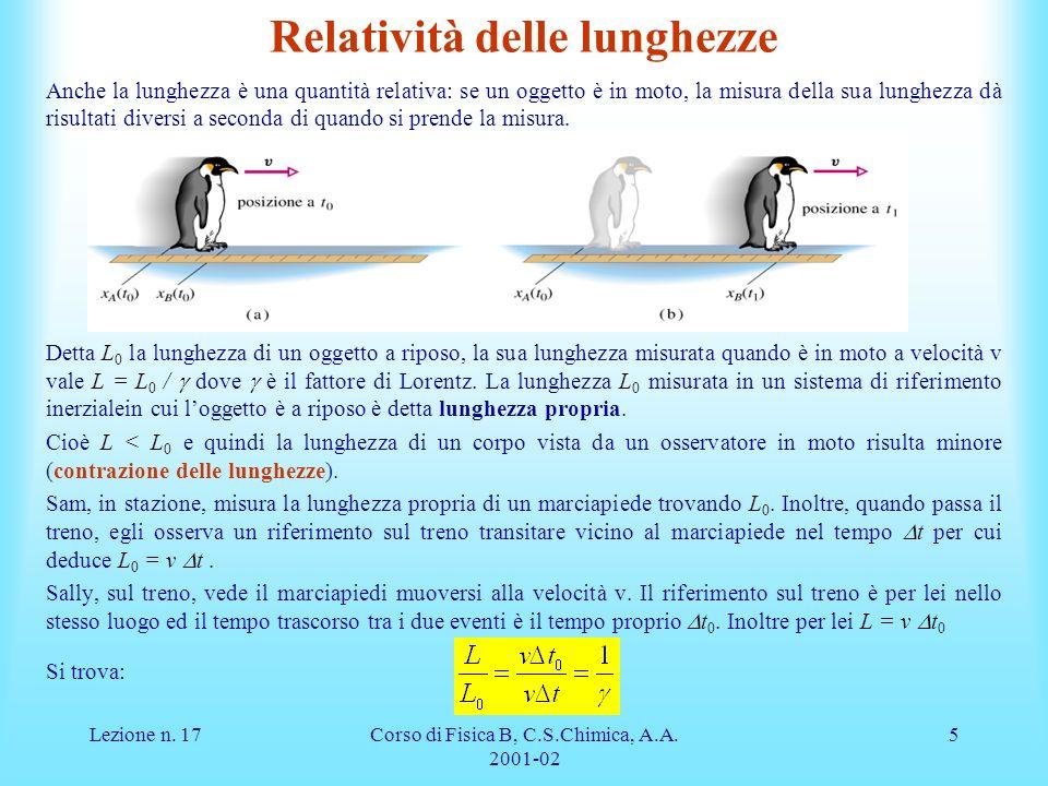 Lezione n. 17Corso di Fisica B, C.S.Chimica, A.A. 2001-02 5 Relatività delle lunghezze Anche la lunghezza è una quantità relativa: se un oggetto è in