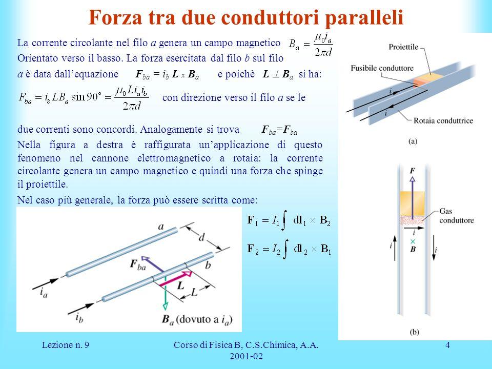 Lezione n.9Corso di Fisica B, C.S.Chimica, A.A.
