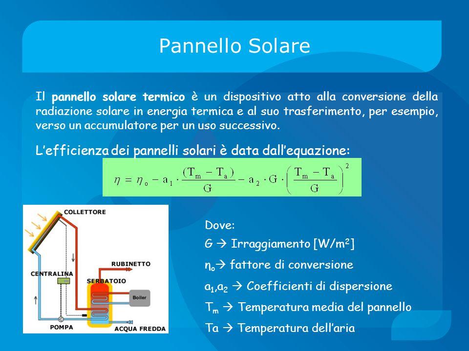 Pannello Solare Il pannello solare termico è un dispositivo atto alla conversione della radiazione solare in energia termica e al suo trasferimento, p