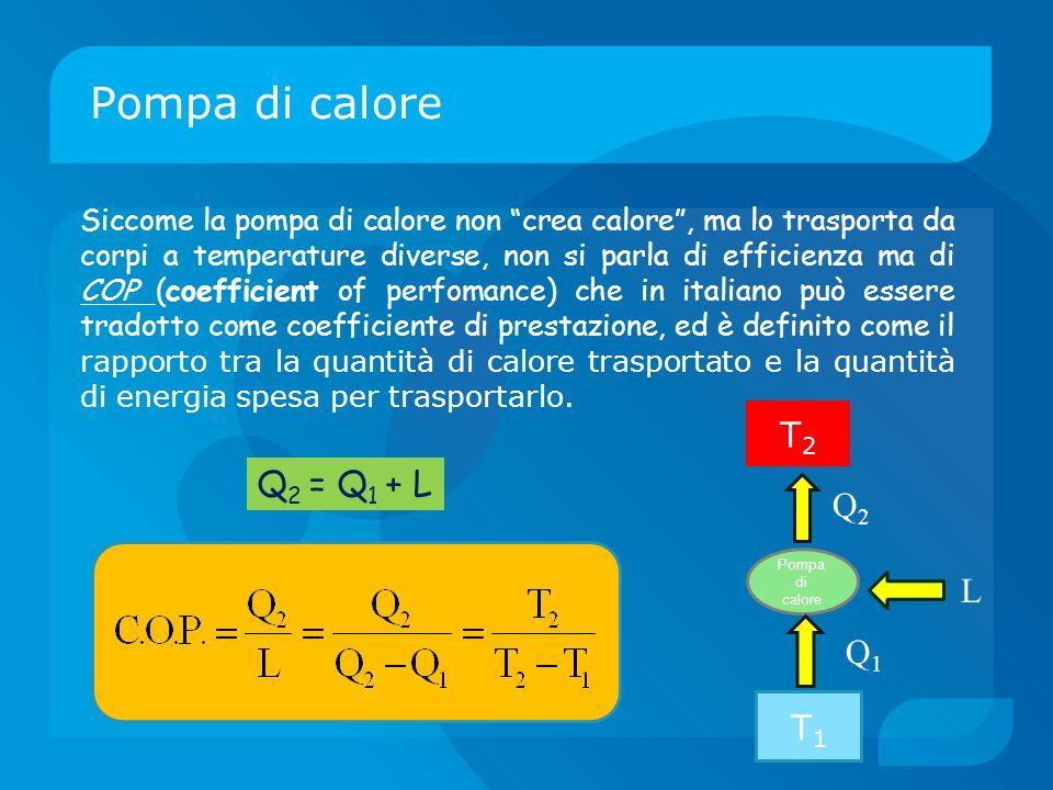 Pompa di calore Siccome la pompa di calore non crea calore, ma lo trasporta da corpi a temperature diverse, non si parla di efficienza ma di COP (coef