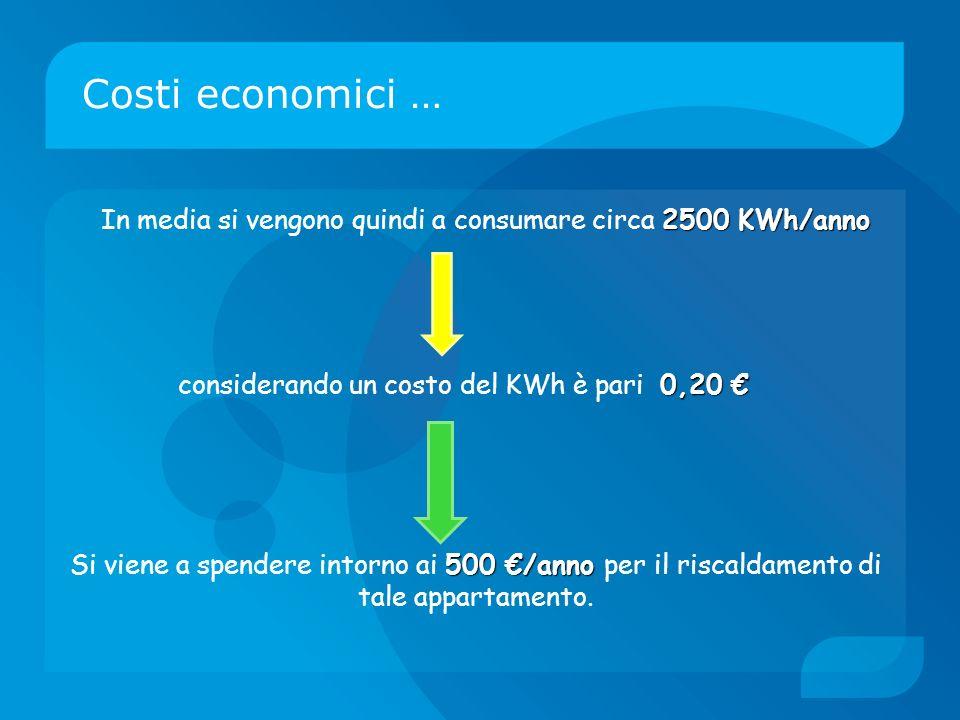 Costi economici … 2500 KWh/anno In media si vengono quindi a consumare circa 2500 KWh/anno 0,20 considerando un costo del KWh è pari 0,20 500 /anno Si