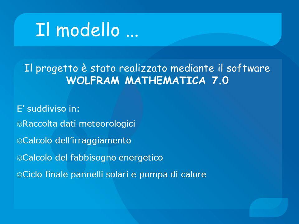 Il progetto è stato realizzato mediante il software WOLFRAM MATHEMATICA 7.0 E suddiviso in: Raccolta dati meteorologici Calcolo dellirraggiamento Calc
