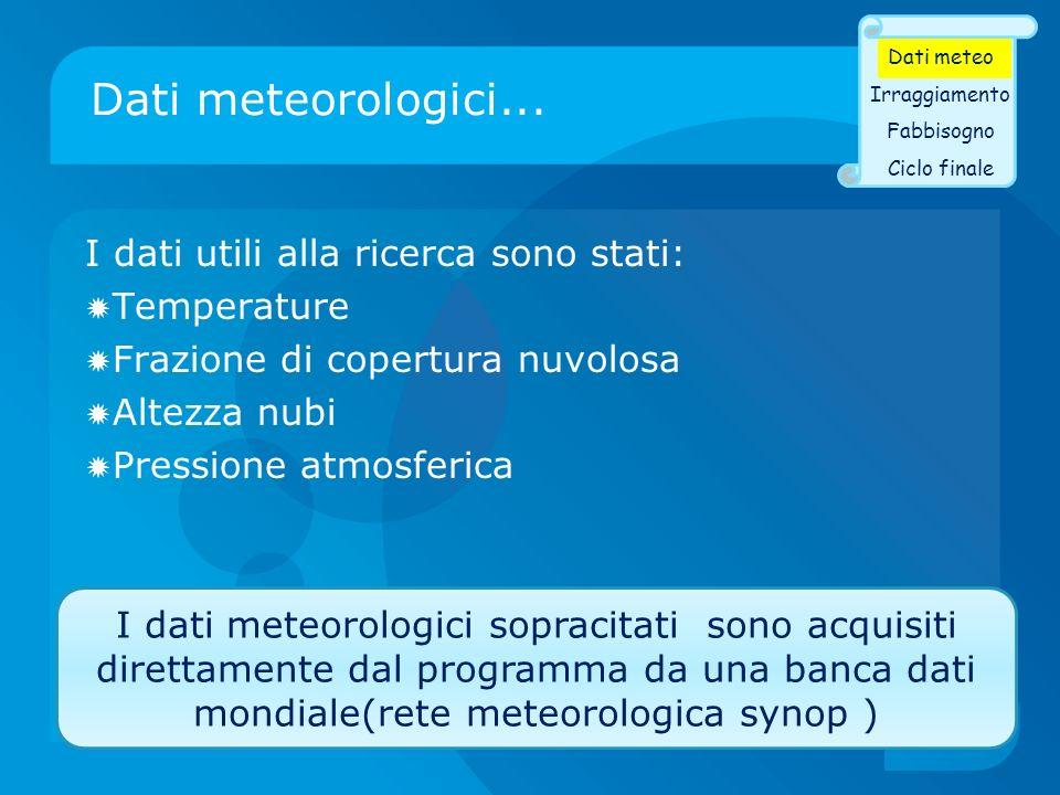 I dati meteorologici sopracitati sono acquisiti direttamente dal programma da una banca dati mondiale(rete meteorologica synop ) Dati meteorologici...