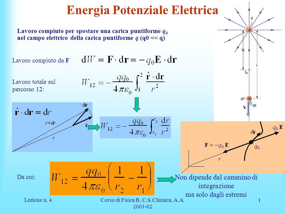 Lezione n. 4Corso di Fisica B, C.S.Chimica, A.A. 2001-02 1 Energia Potenziale Elettrica Lavoro compiuto per spostare una carica puntiforme q 0 nel cam