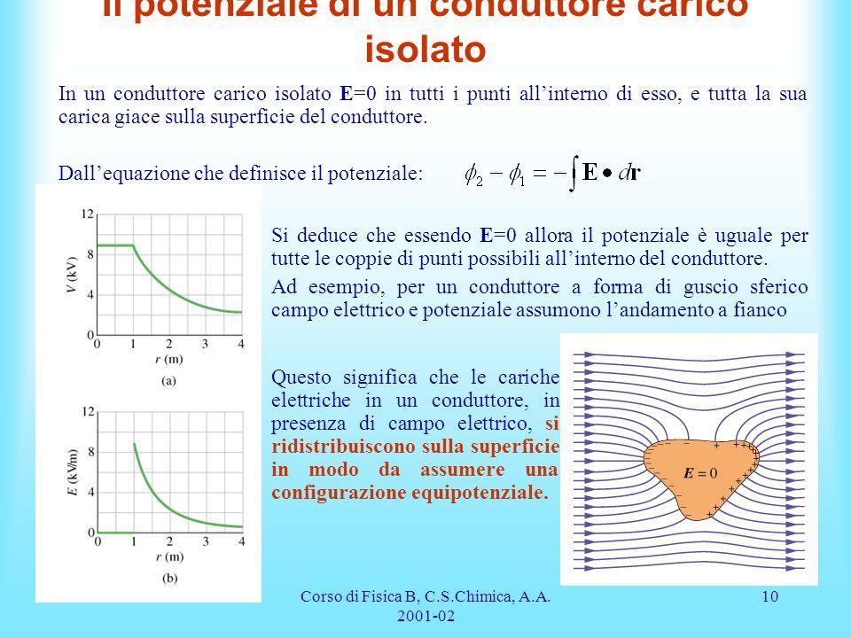 Lezione n. 4Corso di Fisica B, C.S.Chimica, A.A. 2001-02 10 Il potenziale di un conduttore carico isolato In un conduttore carico isolato E=0 in tutti