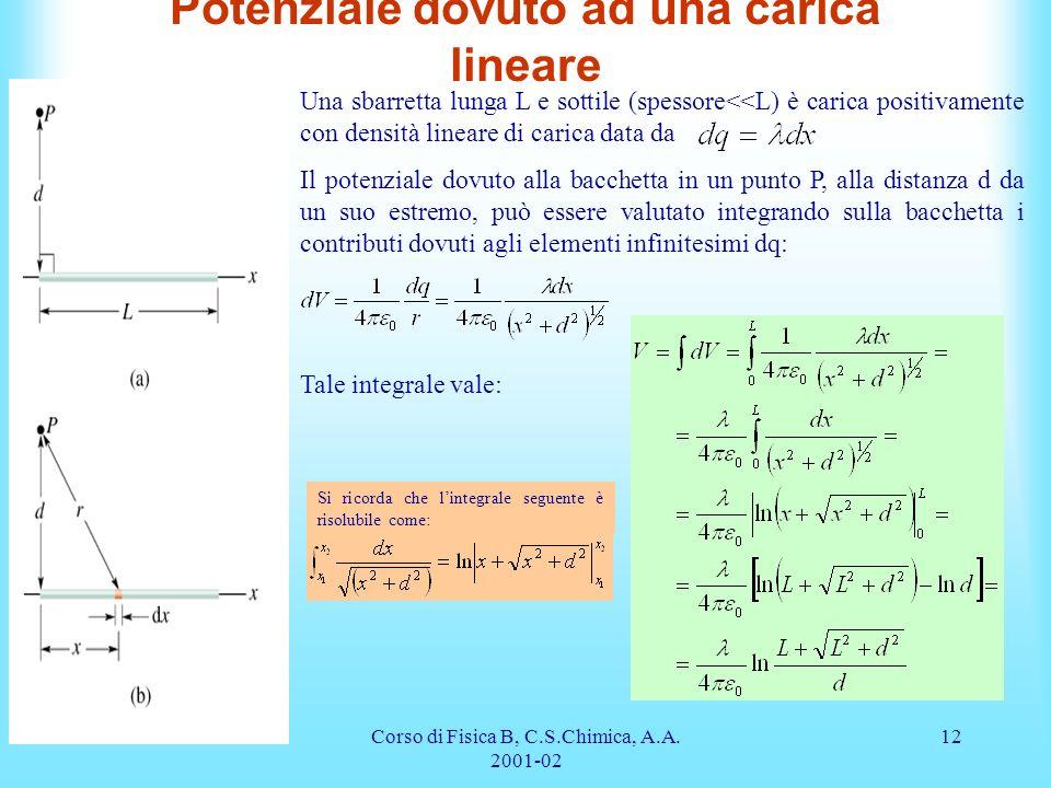 Lezione n. 4Corso di Fisica B, C.S.Chimica, A.A. 2001-02 12 Potenziale dovuto ad una carica lineare Una sbarretta lunga L e sottile (spessore<<L) è ca