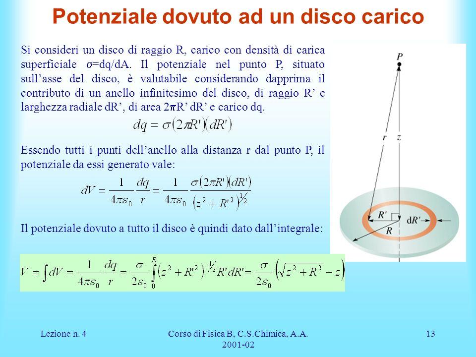 Lezione n. 4Corso di Fisica B, C.S.Chimica, A.A. 2001-02 13 Si consideri un disco di raggio R, carico con densità di carica superficiale =dq/dA. Il po