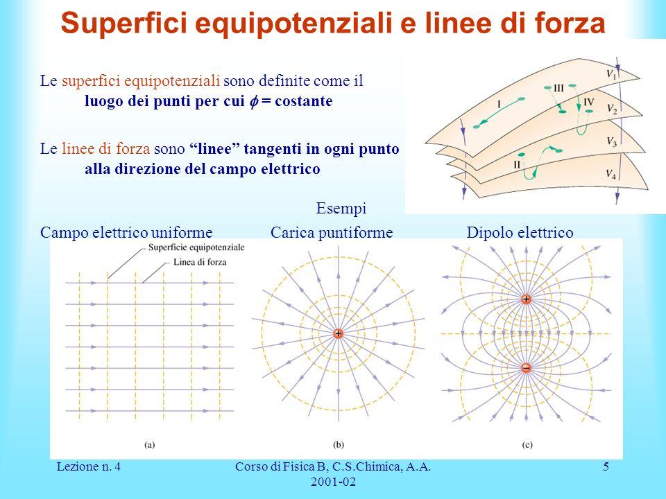Lezione n. 4Corso di Fisica B, C.S.Chimica, A.A. 2001-02 5 Superfici equipotenziali e linee di forza Esempi Campo elettrico uniforme Carica puntiforme