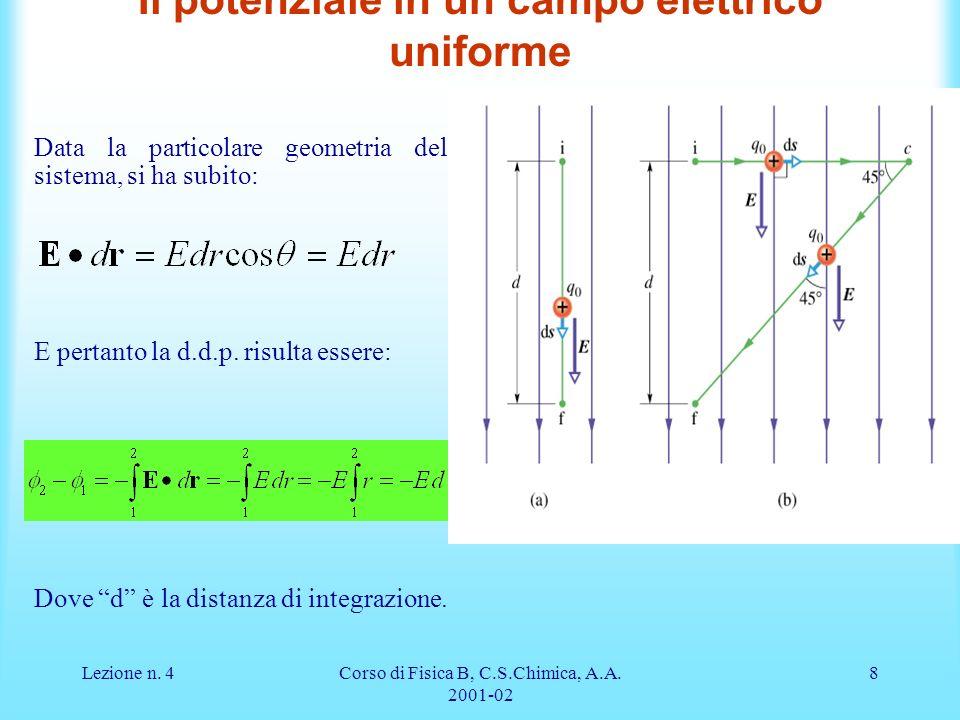 Lezione n. 4Corso di Fisica B, C.S.Chimica, A.A. 2001-02 8 Il potenziale in un campo elettrico uniforme Data la particolare geometria del sistema, si