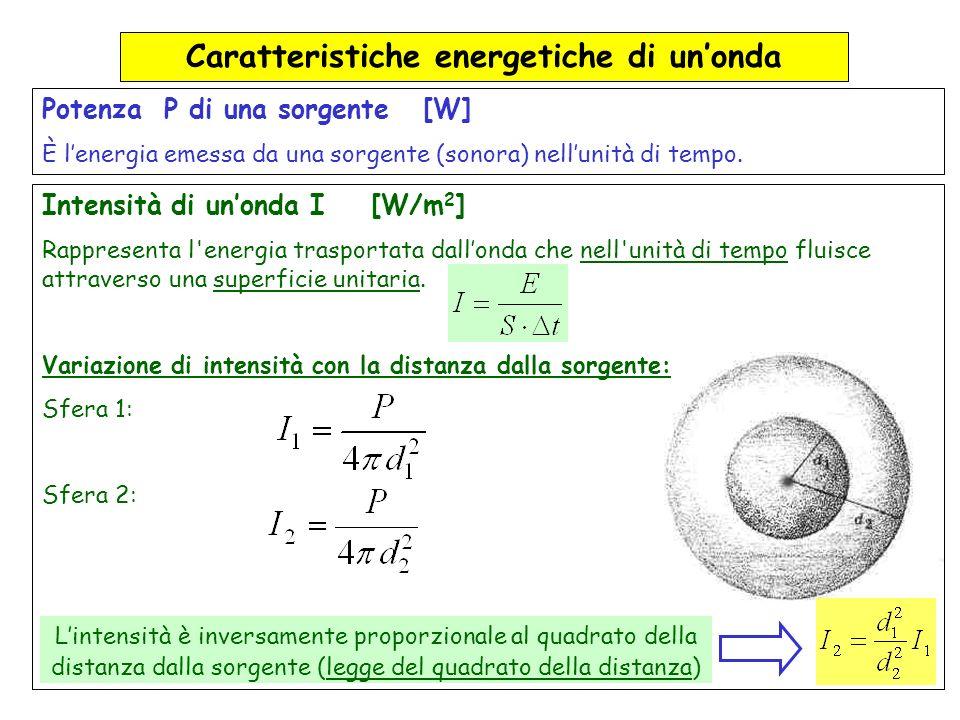 Potenza P di una sorgente [W] È lenergia emessa da una sorgente (sonora) nellunità di tempo. Intensità di unonda I [W/m 2 ] Rappresenta l'energia tras