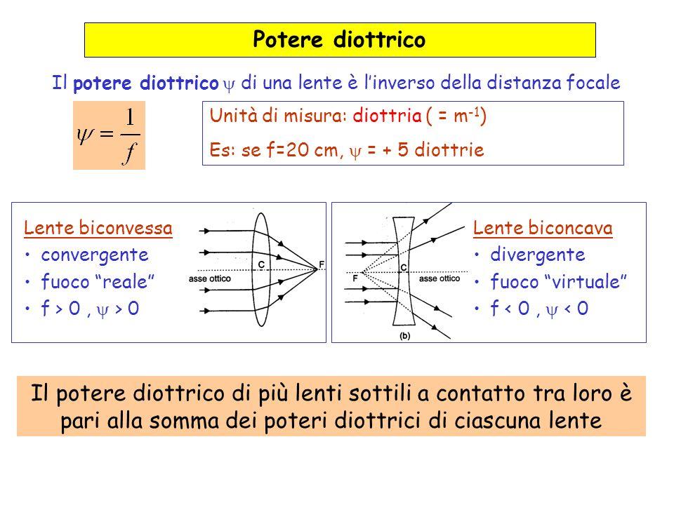 Lente biconvessa convergente fuoco reale f > 0, > 0 Potere diottrico Il potere diottrico di una lente è linverso della distanza focale Unità di misura